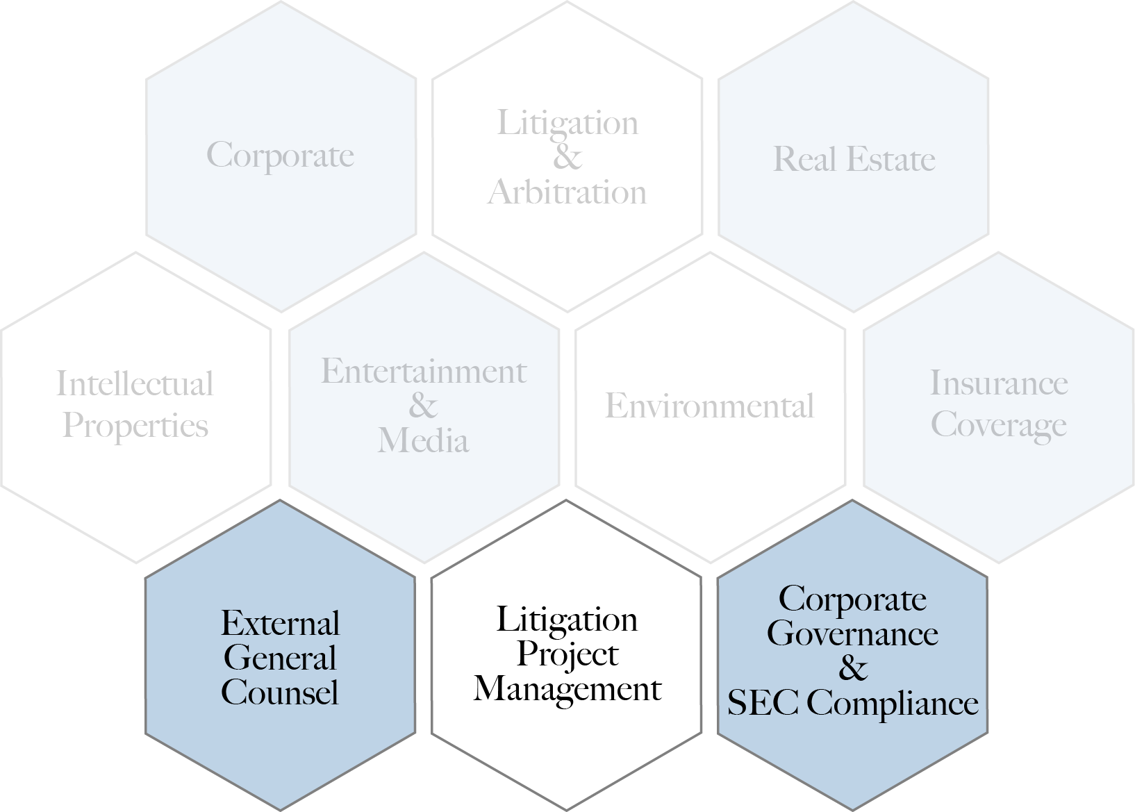 the external general counsel services we offer